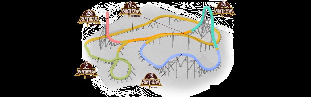 pantheon-diagram.ashx?version=1_20190730